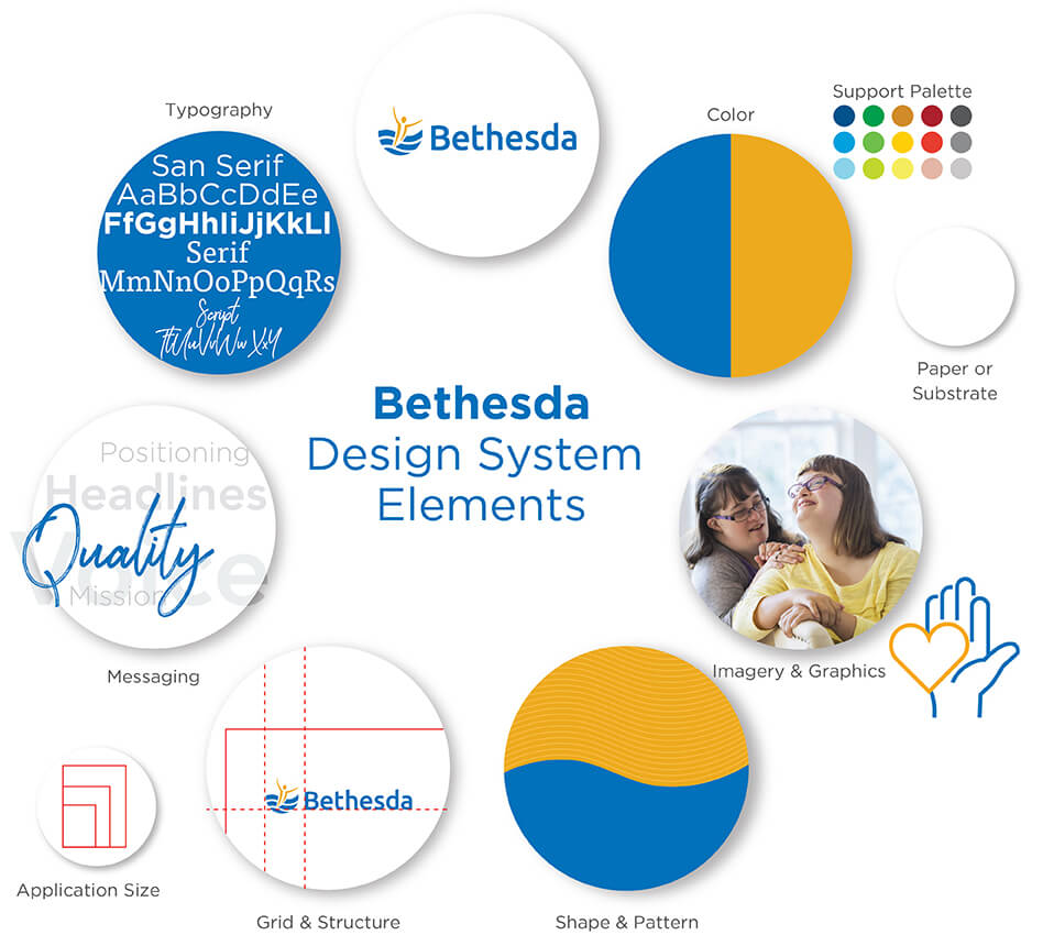 Image of Bethesda Design Standards Design System Elements